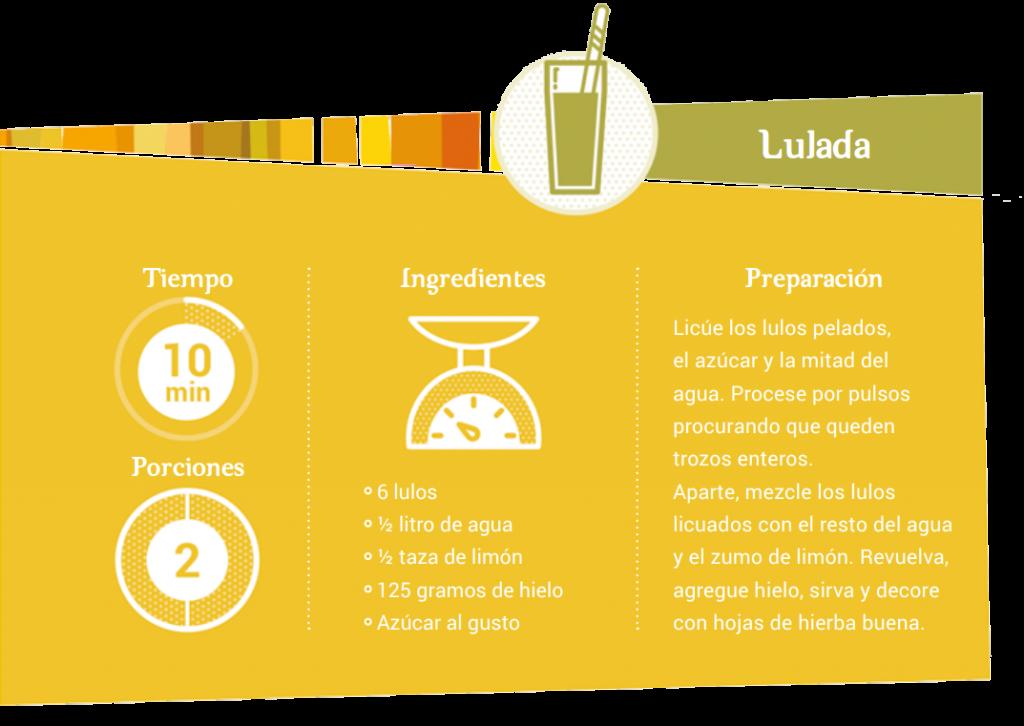 lulo blog